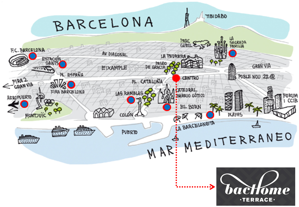 El Born Barcelona Mapa.Location Surroundings Bachome